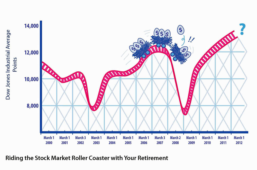 Riding-the-Stock-Market